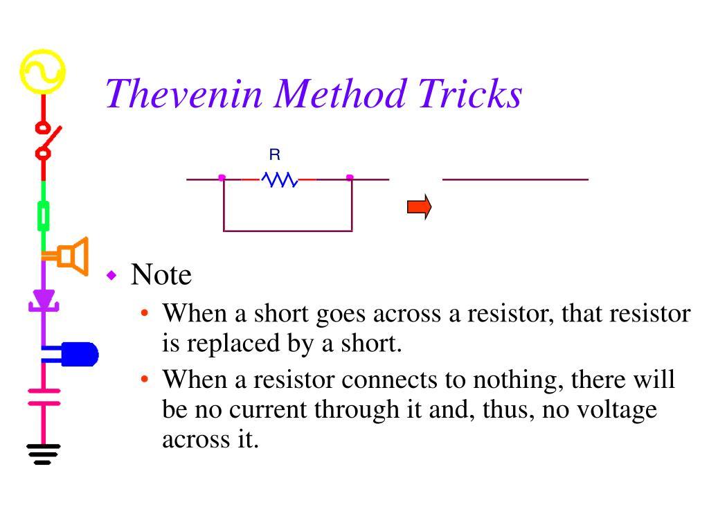 Thevenin Method Tricks