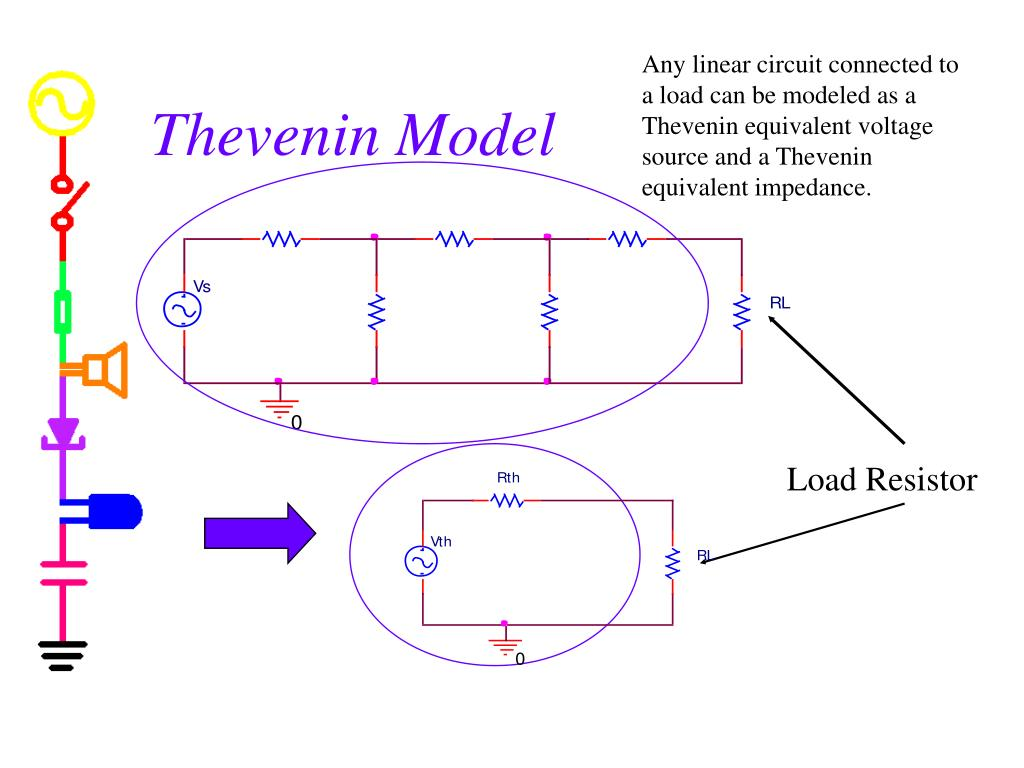Any linear circuit connected to a load can be modeled as a Thevenin equivalent voltage source and a Thevenin equivalent impedance.