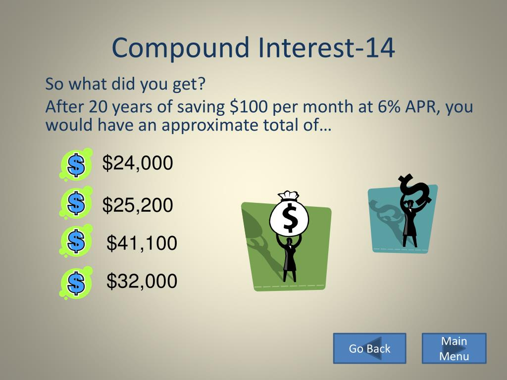 Compound Interest-14