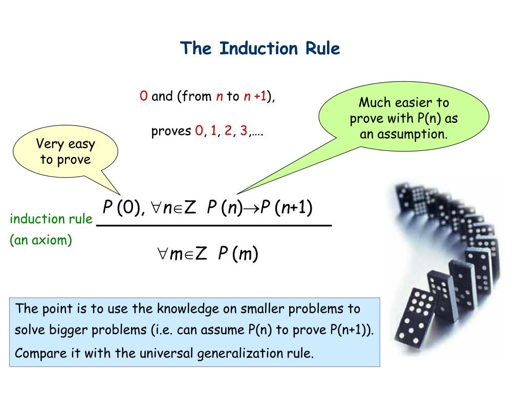 The Induction Rule