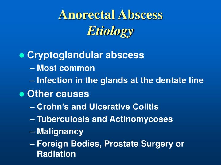 anal Treatment abscess gland of