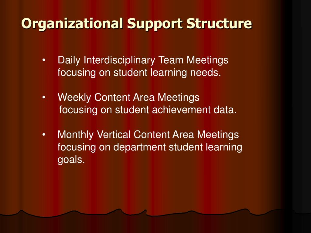 Organizational Support Structure