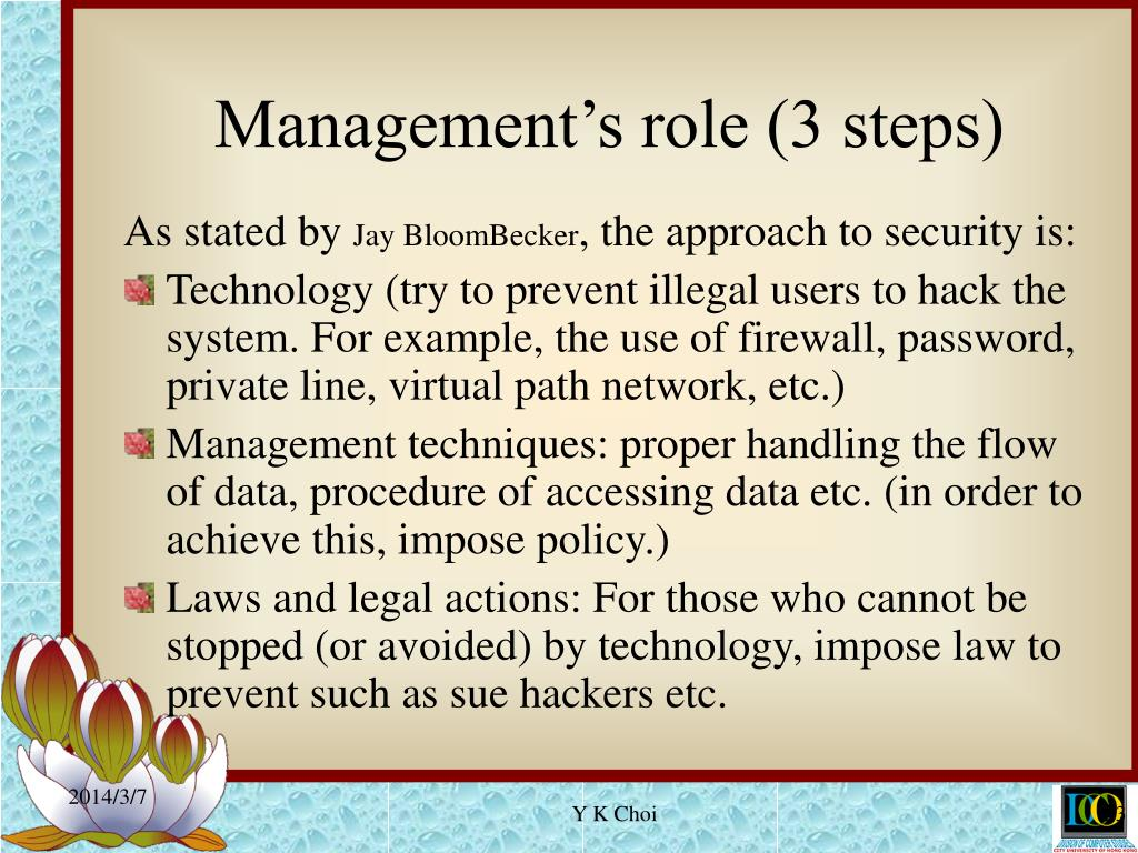 Management's role (3 steps)