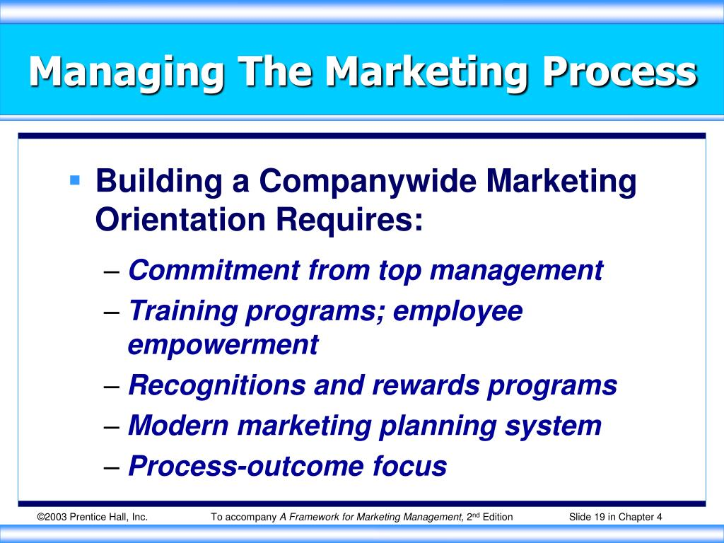 Managing The Marketing Process