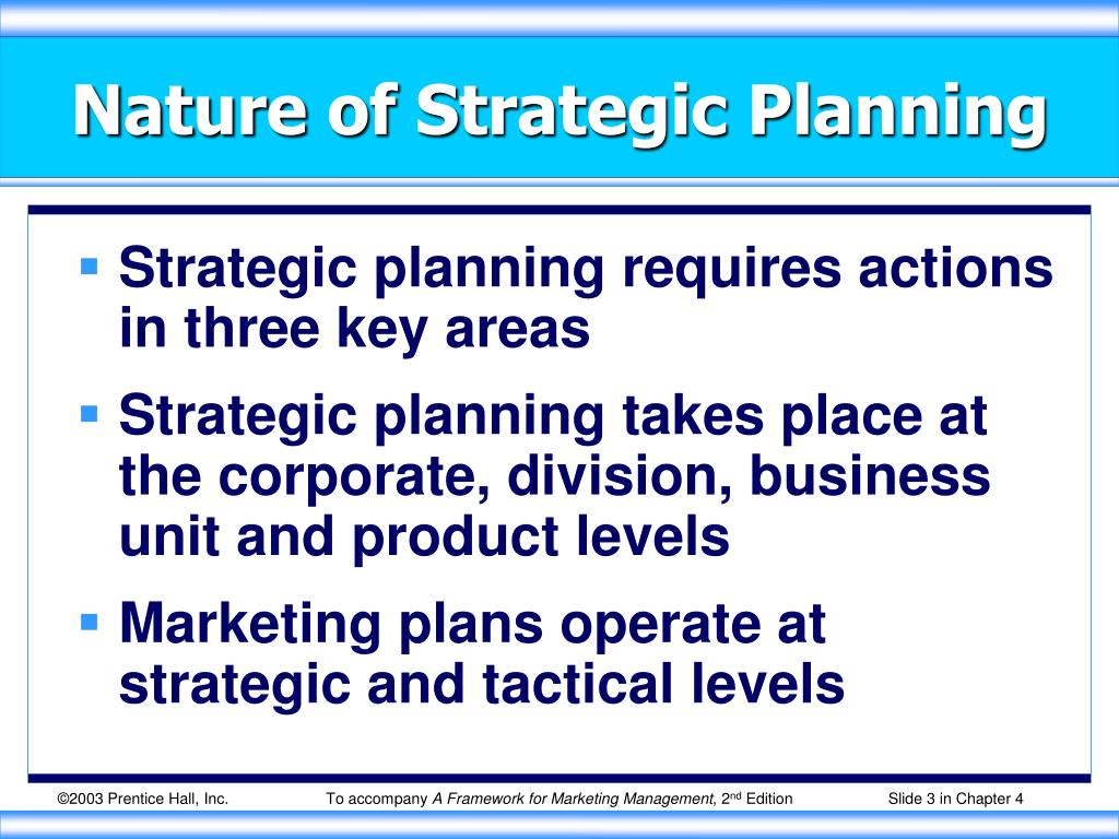 Nature of Strategic Planning