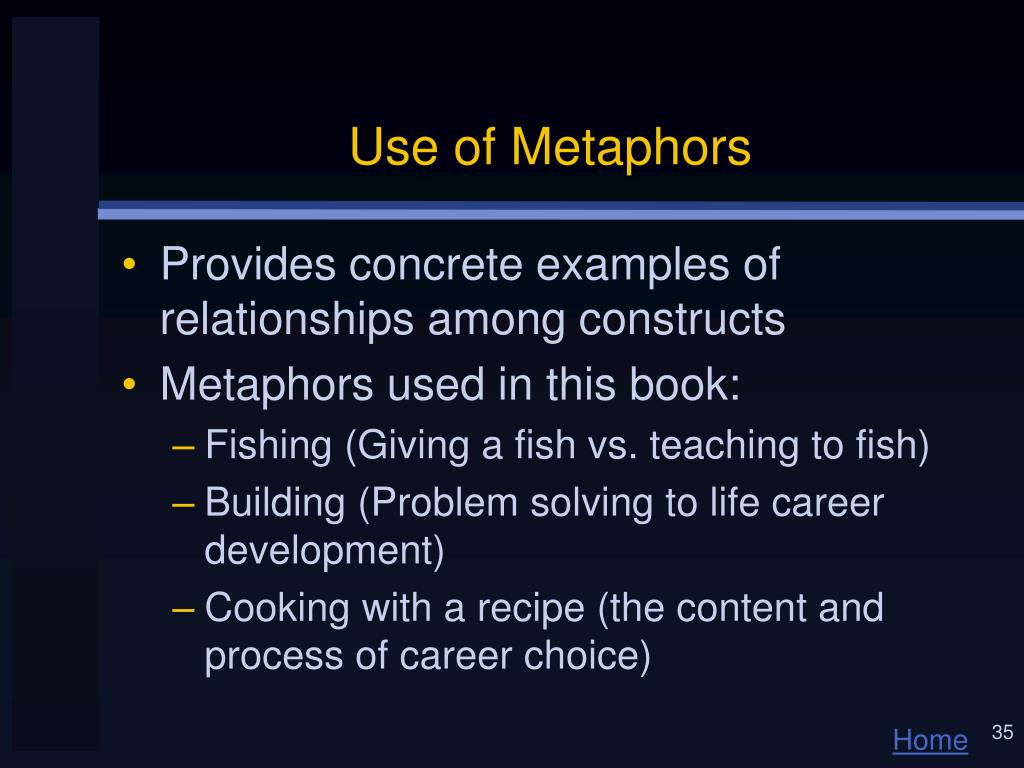 Use of Metaphors