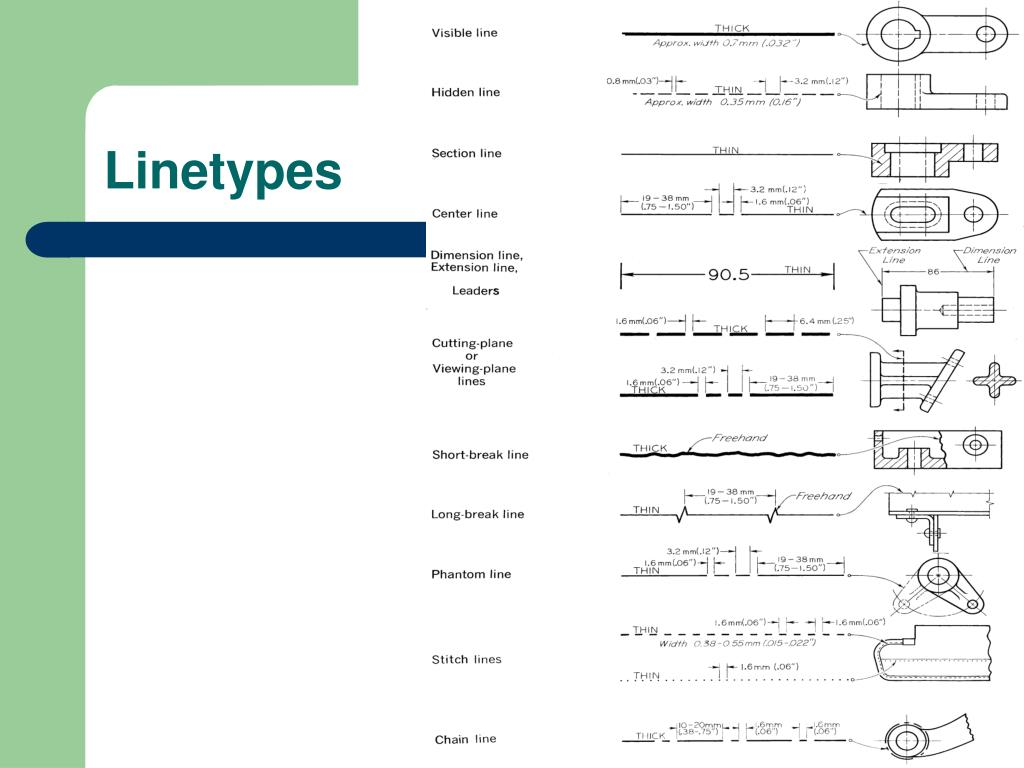 Linetypes