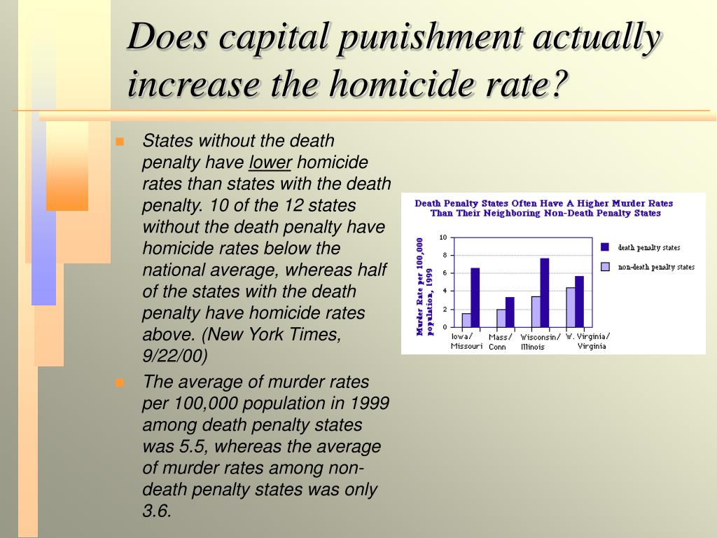 Does capital punishment actually increase the homicide rate?
