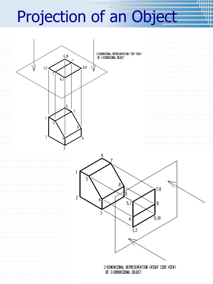 Projection of an Object
