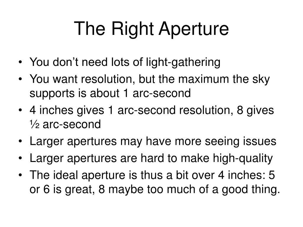 The Right Aperture
