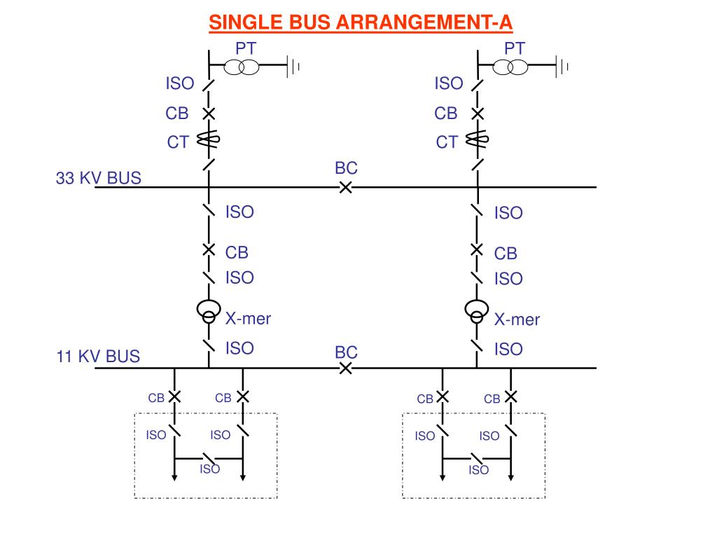 SINGLE BUS ARRANGEMENT-A