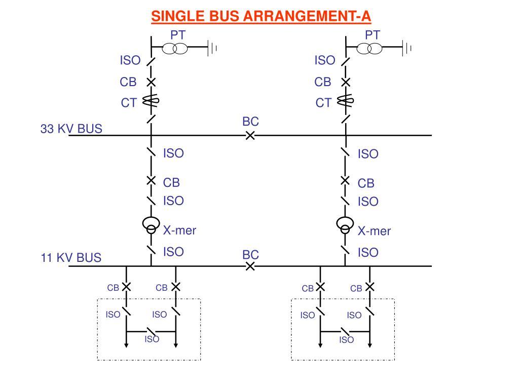 SINGLE BUS ARRANGEMENT-A