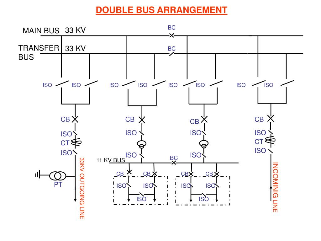 DOUBLE BUS ARRANGEMENT