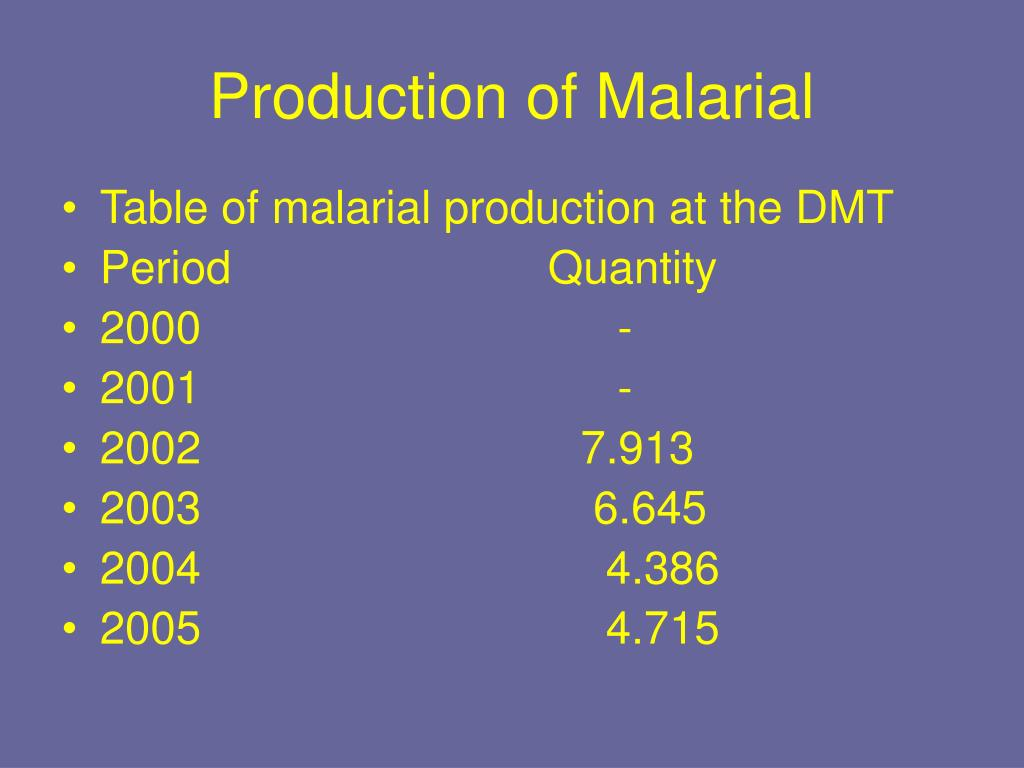 Production of Malarial