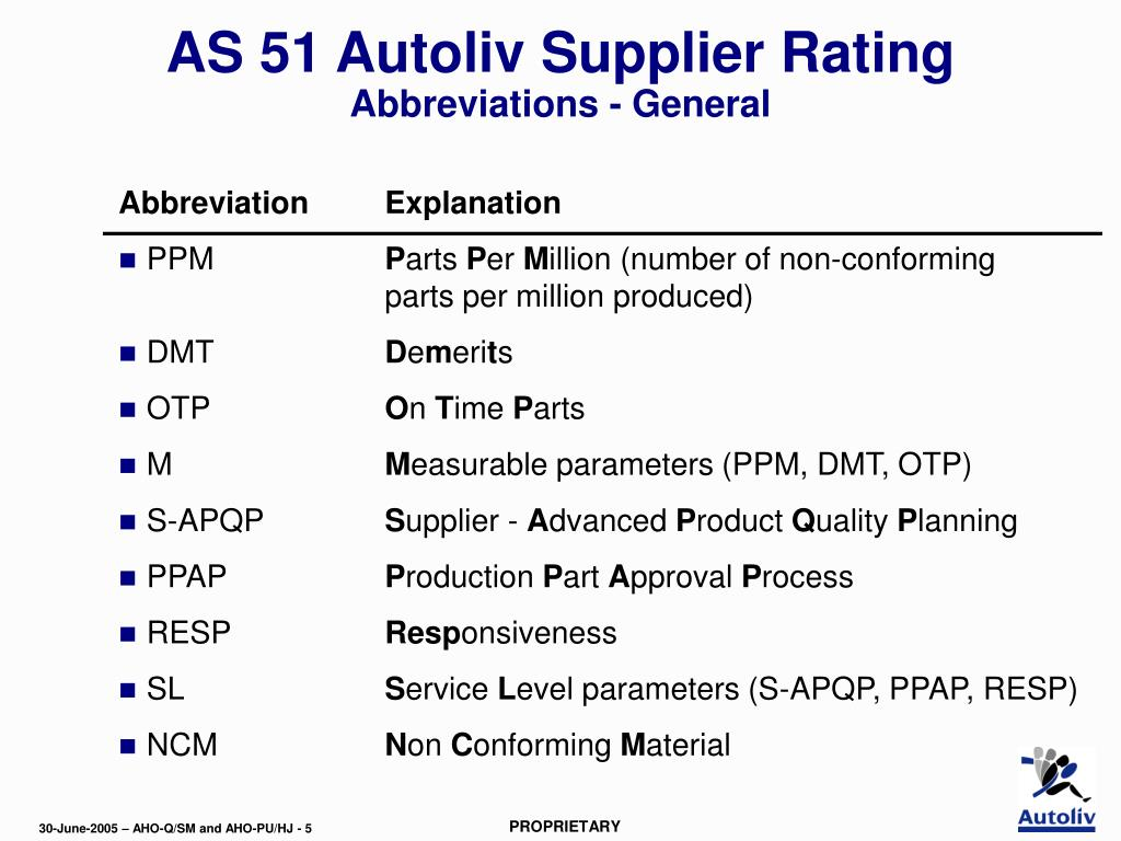 AS 51 Autoliv Supplier Rating