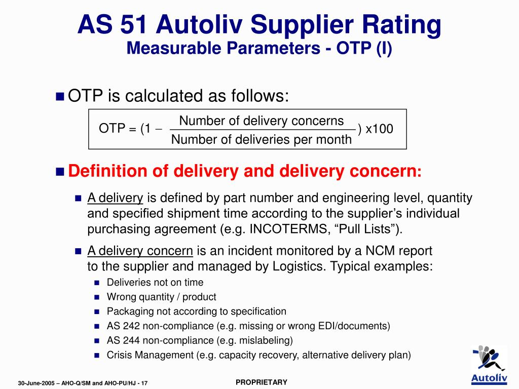 Number of delivery concerns