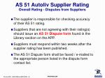 as 51 autoliv supplier rating overall rating disputes from suppliers