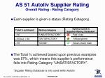 as 51 autoliv supplier rating overall rating rating category