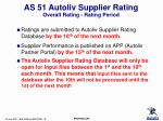 as 51 autoliv supplier rating overall rating rating period42
