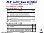 as 51 autoliv supplier rating service level parameters resp