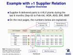 example with 1 supplier relation supplier overview