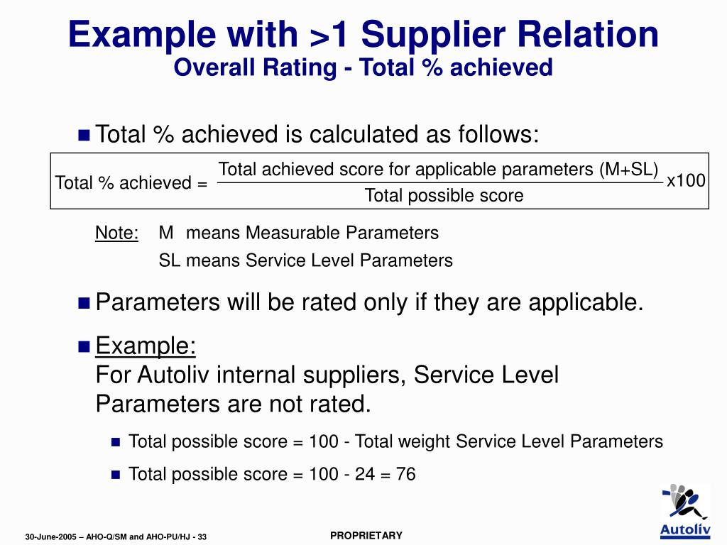 Example with >1 Supplier Relation