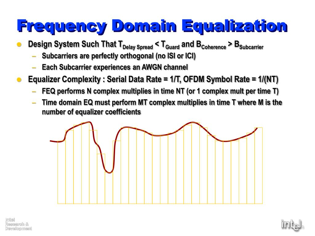 Frequency Domain Equalization