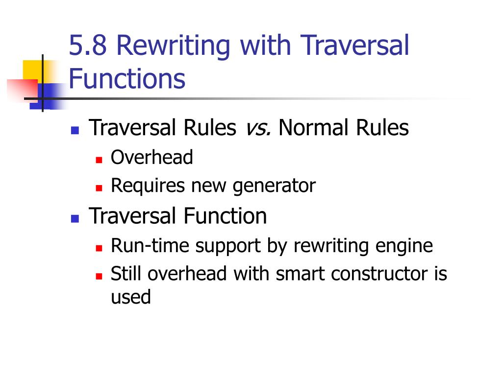 5.8 Rewriting with Traversal Functions