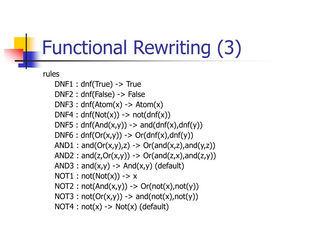 Functional Rewriting (3)