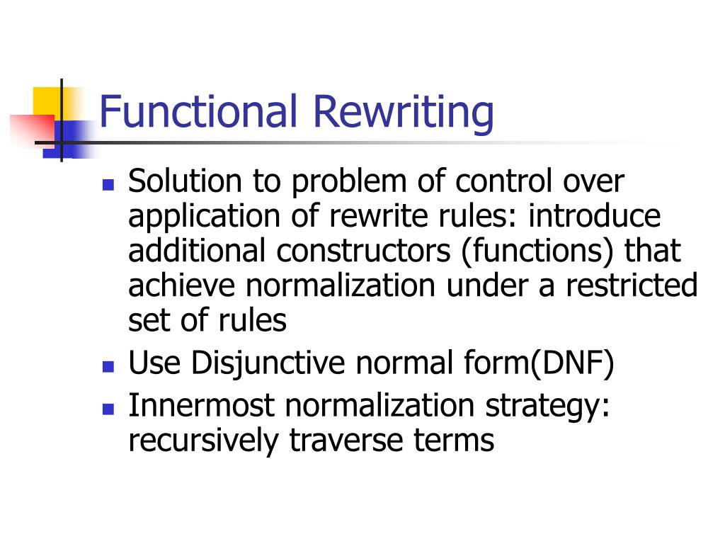 Functional Rewriting