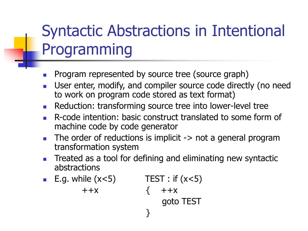 Syntactic Abstractions in Intentional Programming