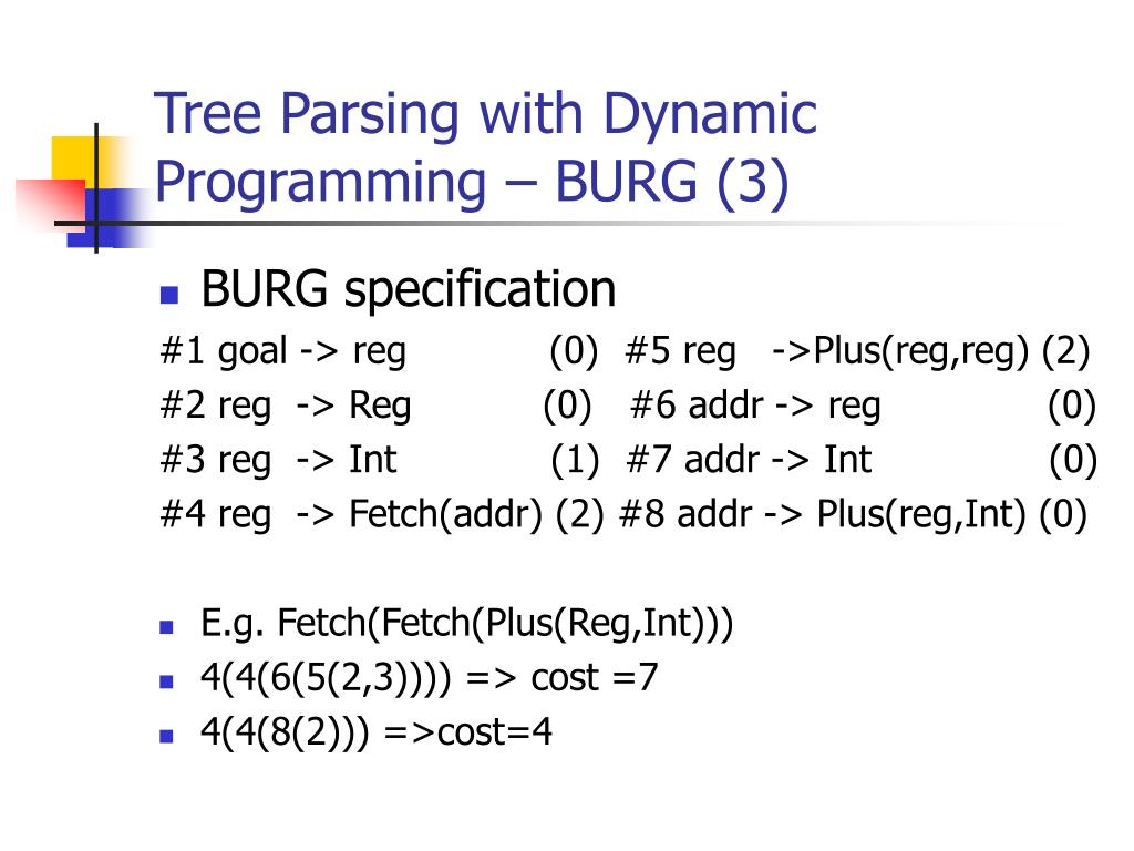 Tree Parsing with Dynamic Programming – BURG (3)