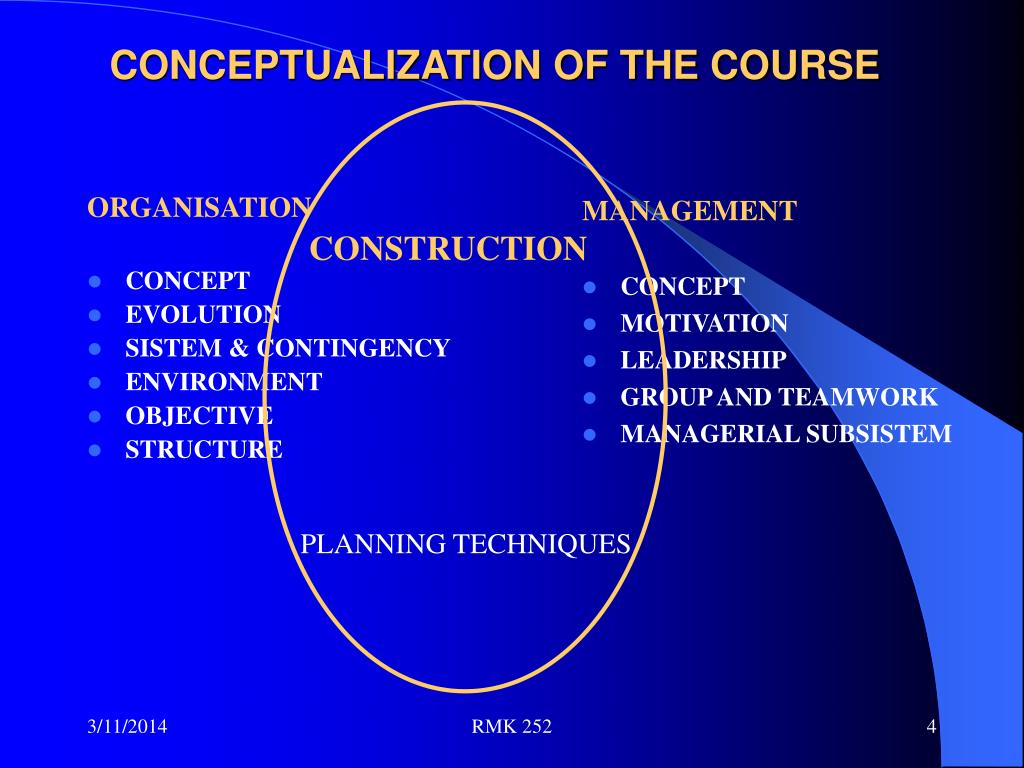 CONCEPTUALIZATION OF THE COURSE
