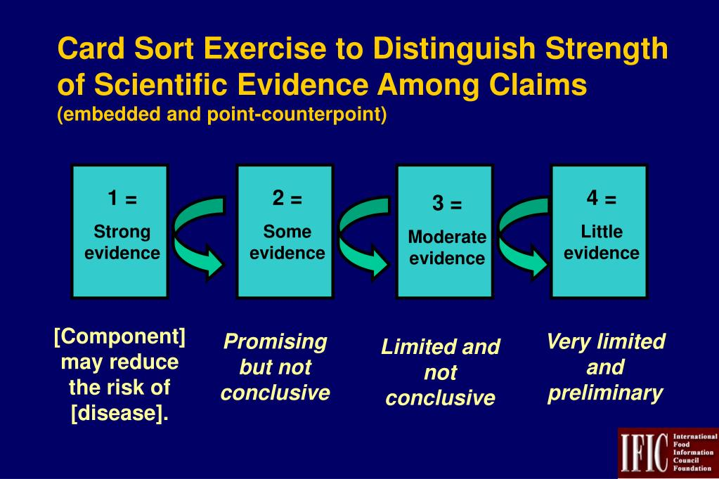 Card Sort Exercise to Distinguish Strength  of Scientific Evidence Among Claims