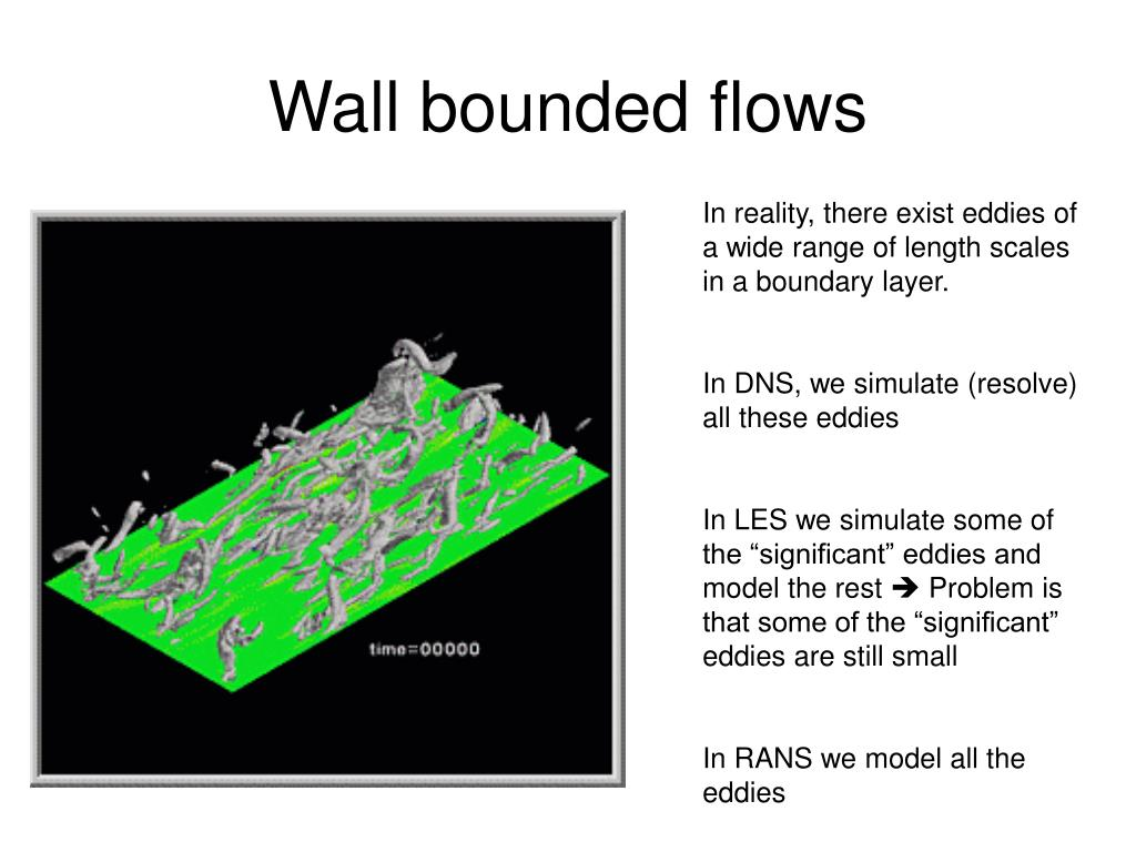 Wall bounded flows