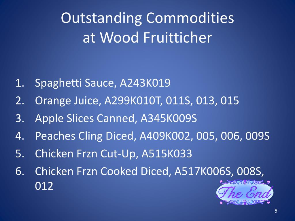 Outstanding Commodities