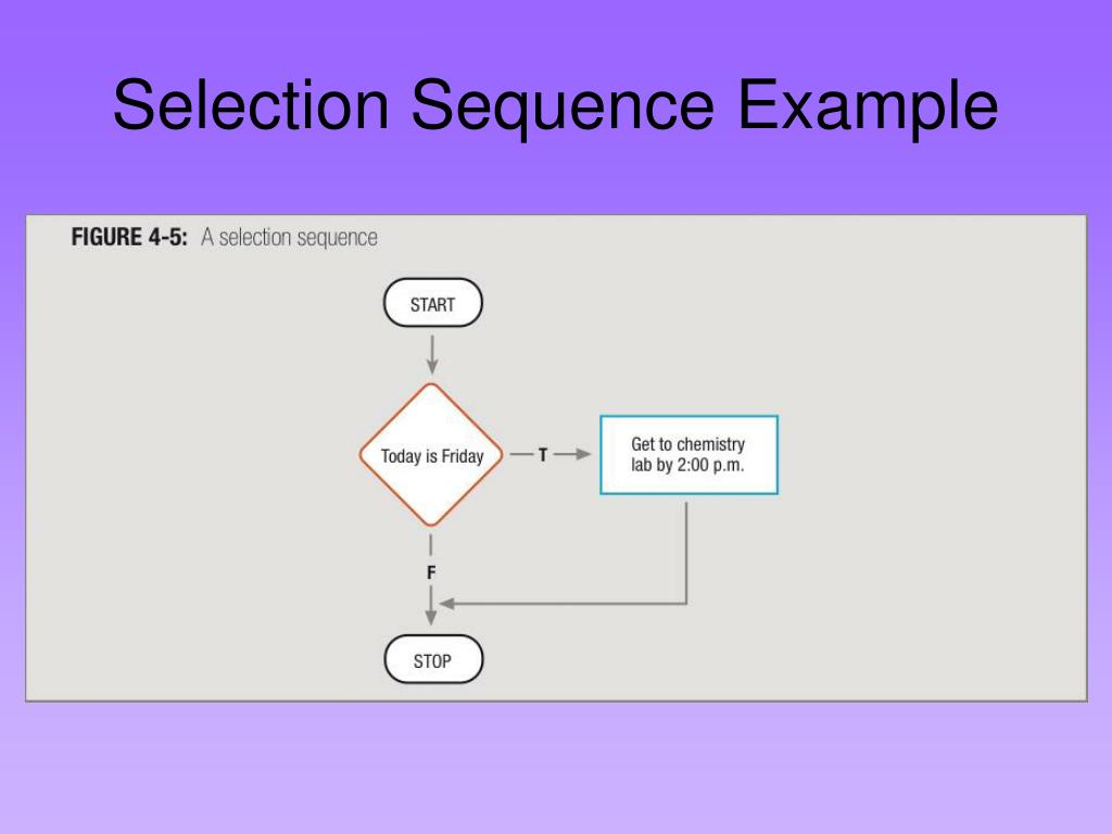 Selection Sequence Example