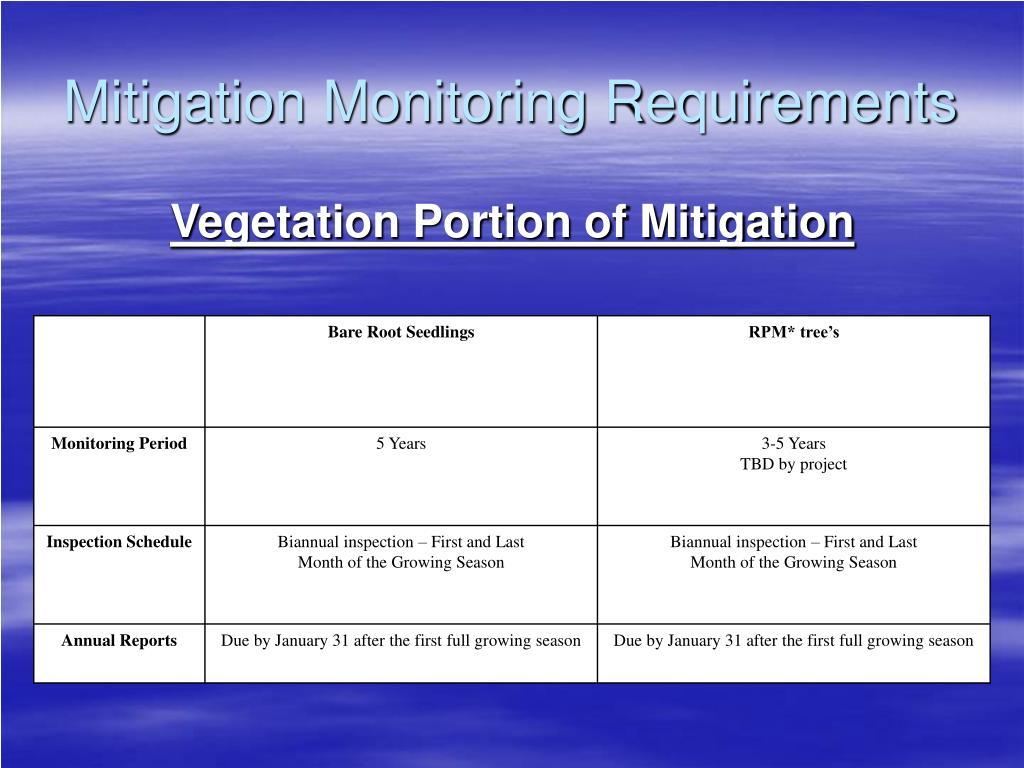 Vegetation Portion of Mitigation