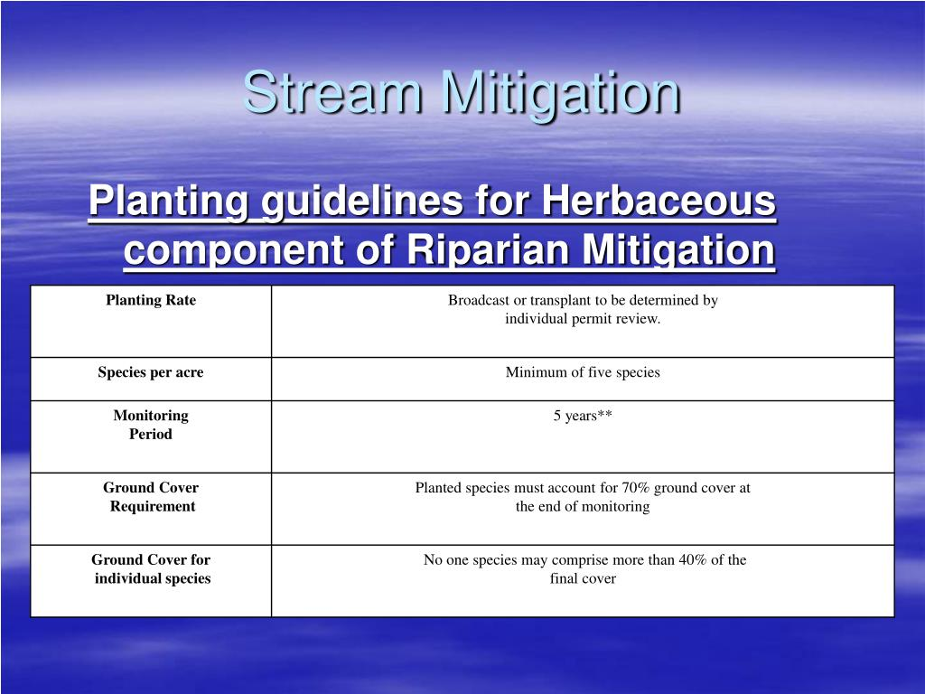 Planting guidelines for Herbaceous component of Riparian Mitigation