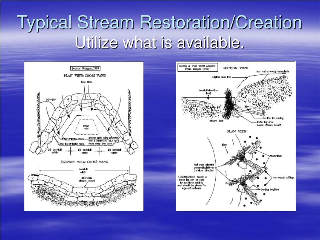 Typical Stream Restoration/Creation
