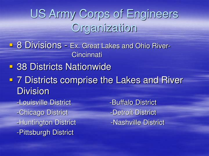Us army corps of engineers organization l.jpg