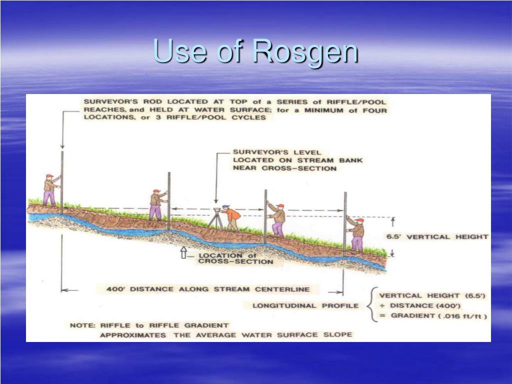 Use of Rosgen