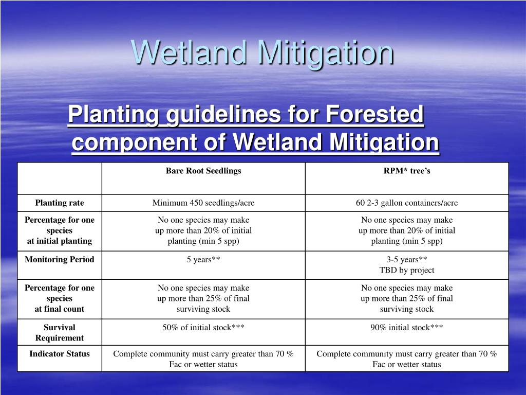 Planting guidelines for Forested component of Wetland Mitigation