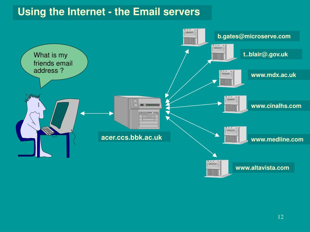 Using the Internet - the Email servers
