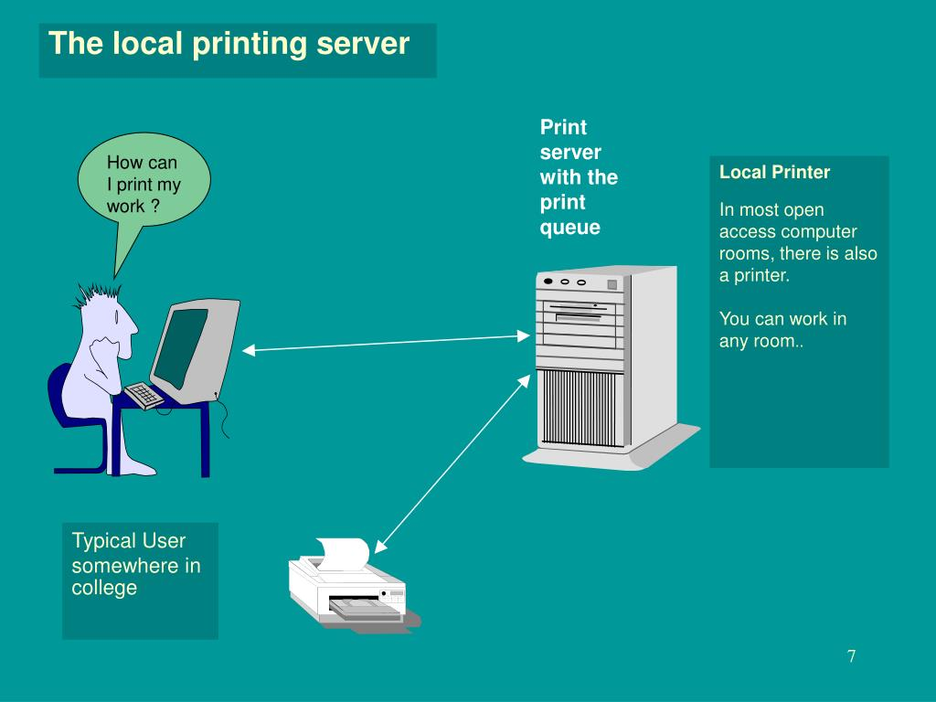 The local printing server
