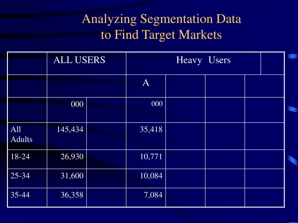 Analyzing Segmentation Data