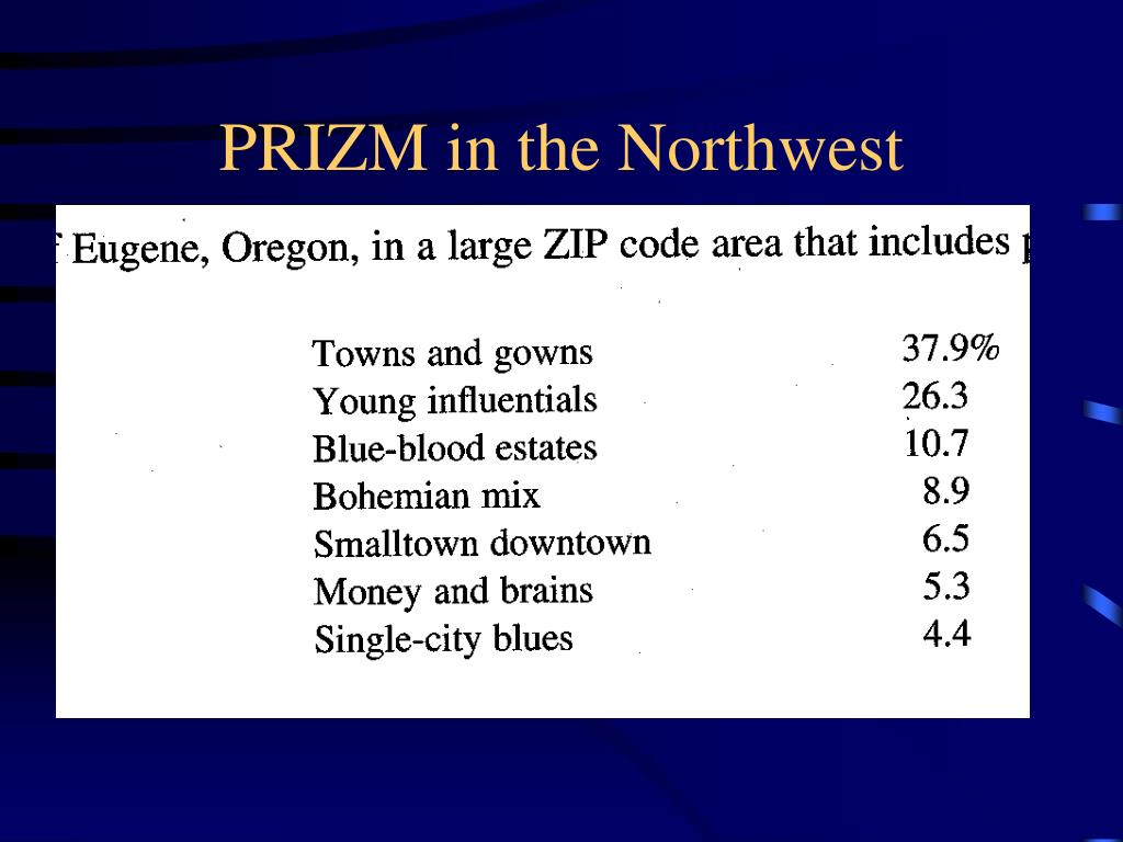 PRIZM in the Northwest