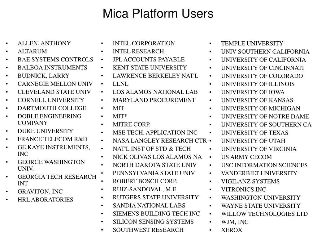 Mica Platform Users