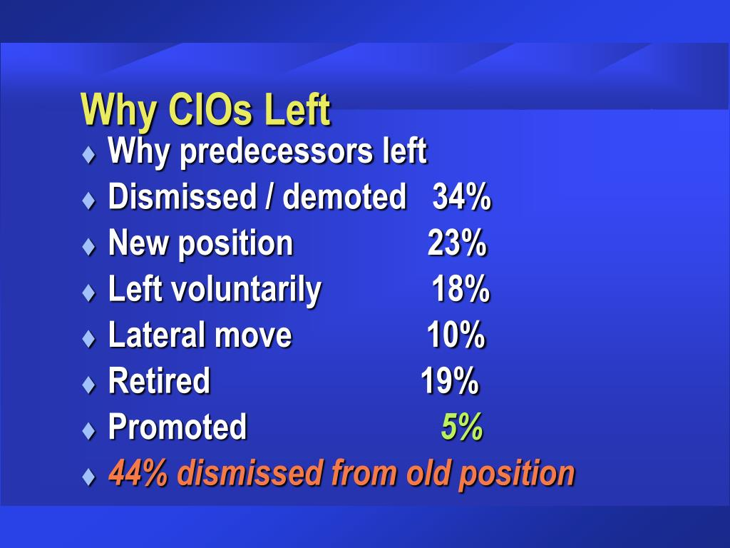 Why CIOs Left