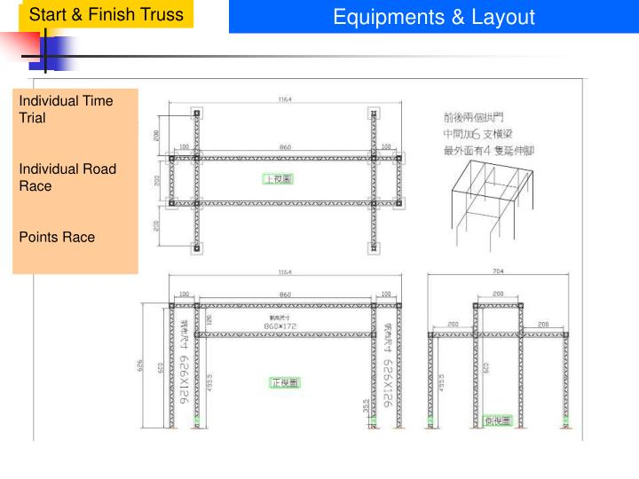 Start & Finish Truss